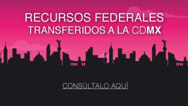 Recursos federales transferidos a la Ciudad de México